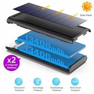 HETP Solar Powerbank 26800mAh, 【2020 Neuestes Solarladegerät 】 Externer Akku Tragbares Ladegerät Akkupack mit 2 Ausgängen Hohe Kapazitat Power Bank Backup Kompatibel mit Smartphones, Tablets und mehr - 2