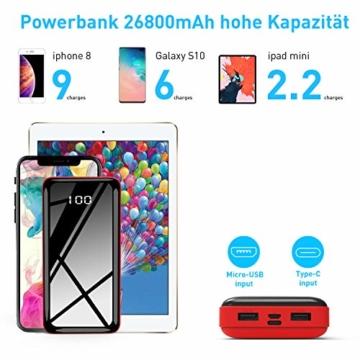 Nuxgal Powerbank 26800mAh Externer Akku LCD Digital Display Ultra Kompakter Batterie Pack 2 Eingängen 2 Ausgängen USB Externes Tragbares Ladegerät Mit für Handy, Tablet und Mehr USB-Gerät - 2