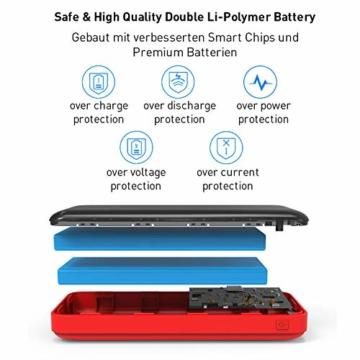 Nuxgal Powerbank 26800mAh Externer Akku LCD Digital Display Ultra Kompakter Batterie Pack 2 Eingängen 2 Ausgängen USB Externes Tragbares Ladegerät Mit für Handy, Tablet und Mehr USB-Gerät - 7