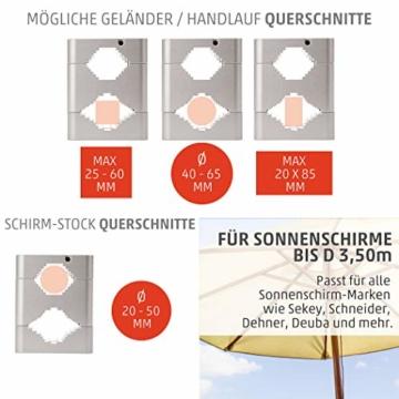 Sonnenschirmhalter Balkongeländer - Sunnystar, der Edle aus Aluminium - Exklusiver Balkon Schirmhalter für Sonnenschirme mit Schirmstock Ø 20-50mm - Made in Germany - 4