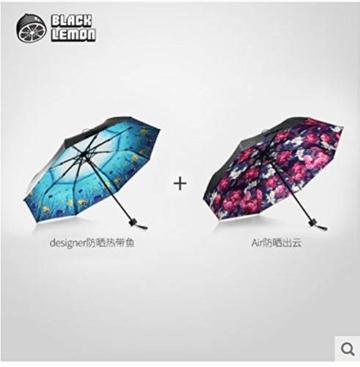 BLACKLEMON Black Lemon Designer Doppel-Sonnenschirm + Luft-Sonnenschutz Schwarzer Sonnenschirm-Faltanzug Aus Gummi A - 1