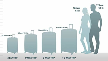 HAUPTSTADTKOFFER - Alex -  4 Doppel-Rollen Handgepäck Hartschalen-Koffer Trolley Rollkoffer Reisekoffer, TSA, 55 cm, 42 Liter, Cyanblau - 2