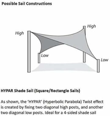 Innoo Tech Sonnensegel Sonnenschutz Garten Balkon wetterbeständig wasserabweisend HDPE atmungsaktiv Schattenspender Rechteckig PES UV-Schutz für Garten Outdoor (2 x 3 m) - 5