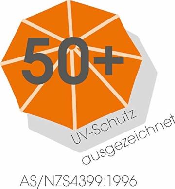 Schneider Sonnenschirm Rhodos Twist, anthrazit, ca. 300 x 300 cm, 8-teilig, quadratisch - 12