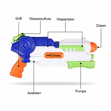 infinitoo Wasserpistole Spritzpistole Water Gun mit 1000ml Wassertank, 8-10 Meter Reichweite Blaster Spielzeug für Kinder, Erwachsene Party Garten Strand Pool etc. - 2