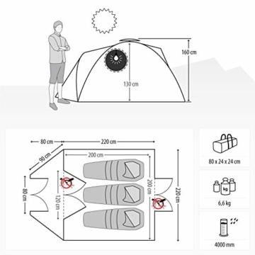 Qeedo Quick Oak 3 Personen Campingzelt, Sekundenzelt, Quick-Up-System, Dark Series (innen nachtschwarz) - 5