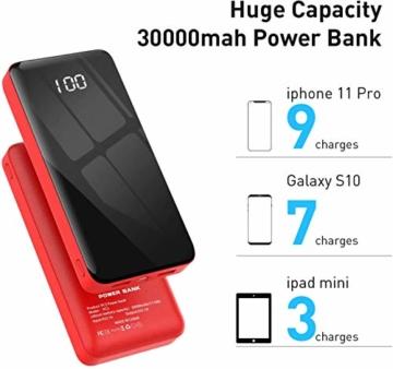 Bextoo powerbank 30000mah Große Kapazität Externe Akkus LCD Display Batterie Pack 2 Eingängen 2 Ausgängen Tragbares Ladegerät Handy akkupack USB C Power Bank für iPhone, Samsung Huawei, iPad - 3