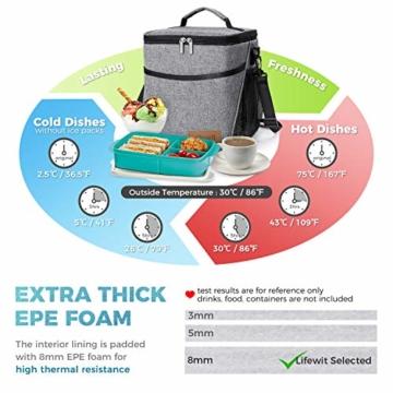 Lifewit Kühltasche klein Kühlbox faltbar Lunchtasche Mittagessen Tasche Thermotasche Isoliertasche Picknicktasche für Lebensmitteltransport Arbeit Picknick - 2
