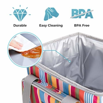 LUNCIA 15L Kühltasche Thermotasche Cooler Bag Lunchtasche Thermo Tasche Picknicktasche isoliert faltbar für Lebensmitteltransport - 2