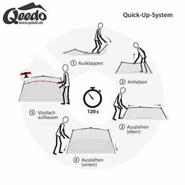 Qeedo Quick Villa 3, Campingzelt 3 Personen, Sekundenzelt - grau - 7