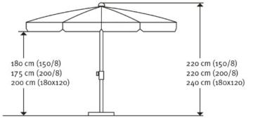 Schneider Sonnenschirm Locarno, natur, 150 cm rund, Gestell Stahl, Bespannung Polyester, 2 kg - 6
