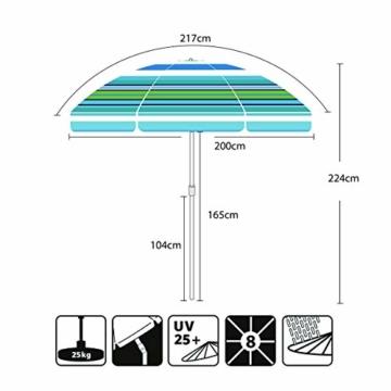Sekey® Sonnenschirm 200 cm Marktschirm Gartenschirm Terrassenschirm Blaugrüne Streifen Rund Sonnenschutz UV25+ - 7