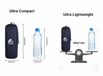Unigear Camping Isomatte, Aufblasbare Luftmatratze Camping, Schlafmatte für Outdoor, Feuchtigkeitsbeständig Wasserdicht und rutschfest, MEHRWEG (Dunkelblau) - 7