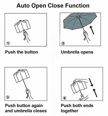 VAN BEEKEN Regenschirm sturmfest bis 140 km/h - Kleiner Leichter und kompakter Damen Herren Schirm mit Auf-Zu-Automatik - windsicherer Taschenschirm mit Etui, Tasche und Teflon-Beschichtung, Schwarz - 7