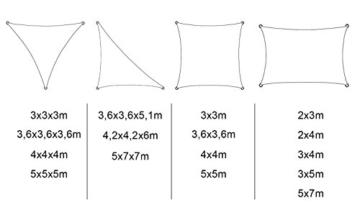 WOLTU Sonnensegel Rechteck 2x3m Grau atmungsaktiv Sonnenschutz HDPE Windschutz mit UV Schutz für Garten Terrasse Camping - 5