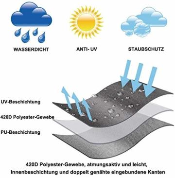 zizwe Sonnenschirm Schutzhülle Abdeckung, Wetterfeste, UV-Anti, Winddicht und Schneesicher, Outdoor für Ampelschirm schwarz 190 * 26/56 cm - 3