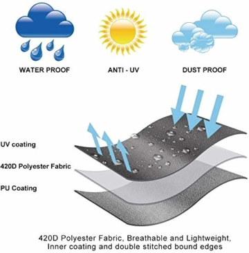 zizwe Sonnenschirm Schutzhülle mit Stab, Sonnenschirm Abdeckung, Wetterfeste, UV-Anti, Winddicht und Schneesicher, Outdoor für Ampelschirm schwarz (265 * 40/70/ 50 cm) - 6