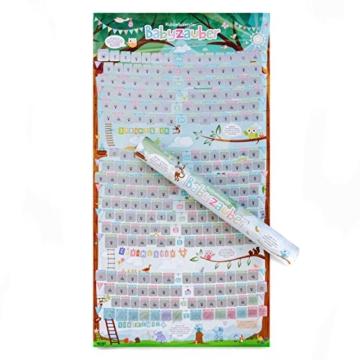 all Kids United Schwangerschaftskalender zum Rubbeln - Schwangerschafts-Tagebuch & Rubbel-Kalender - Schwangerschaftstagebuch führt Tag für Tag durch die Schwangerschaft - 3