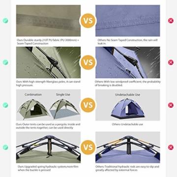 BFULL Instant Pop Up Camping Zelte für 2-3 Personen Familie, Kuppelzelte Wasserdicht Sonnenschutz Backpacking Wurfzelte Schnell Set-up für Camping Wandern Outdoor Aktivitäten - 3