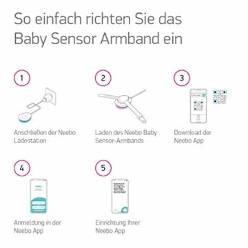 Neebo Sensor-Armband zur Atmungsüberwachung bei Babys & Kindern | misst Herzfrequenz, Sauerstoffsättigung, Temperatur & Schlafdauer | per Bluetooth auf iOS App (Powered by Telekom) - 3