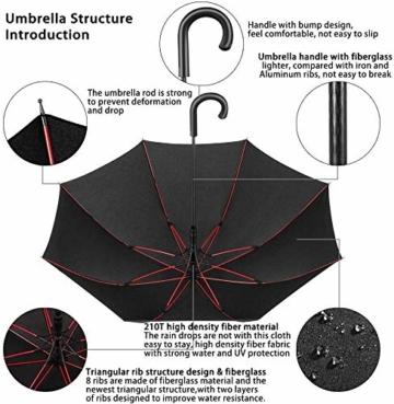Newdora Stockschirm Regenschirm Windproof Manuelles Schließen Fiberglas Rippen Golf Umbrella Lightweight Extra Large 210T Wasserdichter Golfschirm Herren Damen mit rutschsicherem Griff (Schwarz) - 3