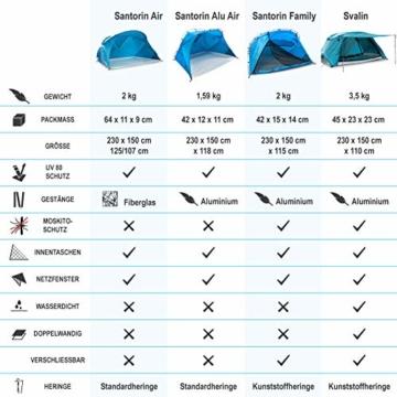 outdoorer große Strandmuschel zum Verschließen Santorin Family - UV 80 Sonnenschutz-Zelt mit Moskitonetz und Belüftung, XXL Strandzelt, leicht, Alugestänge, kleines Packmaß für Reisen - 7