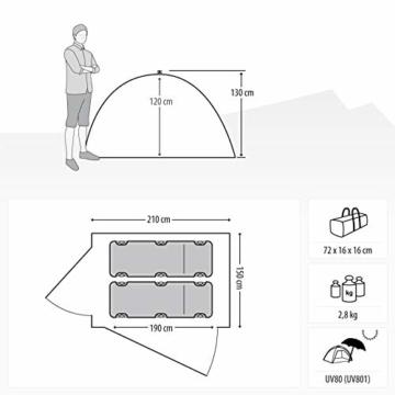 Qeedo Quick Palm Strandmuschel mit UV Schutz (UV80), kleines Packmaß, Sonnenschutz mit Quick-Up System - Mint - 2