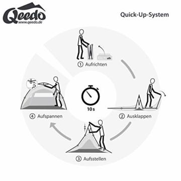 Qeedo Quick Palm Strandmuschel mit UV Schutz (UV80), kleines Packmaß, Sonnenschutz mit Quick-Up System - Mint - 4