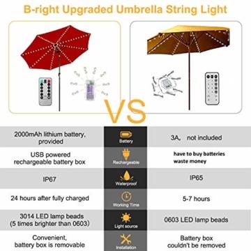 Regenschirm Lichterkette B-right Lichterkette für Sonnenschirm Sonnenschirmbeleuchtung LED Lichtbänder mit Fernbedienung, wiederaufladbare Batterie, 104LED, für Schirmdekoration, Campingzelte. - 5
