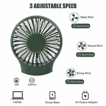 trounitroHandventilator Tragbarer Ventilator Mini Lüfter AufladbaremFaltbar Kompatibel mit Laptop Multi Port Steckdose für Reisen und Zuhause Grün Weiß (Grün) - 5
