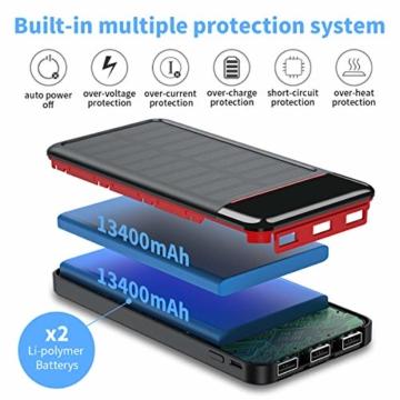 Aikove Wireless Powerbank 26800mAh Solar Externe Handy Akku mit (USB C&Micro) Zwei 2,4A Eingänge und DREI 2,4A Ausgänge, LCD Hohe Kapazitäts Solarladegeräte für Das Tablettes, Smartphones … - 6