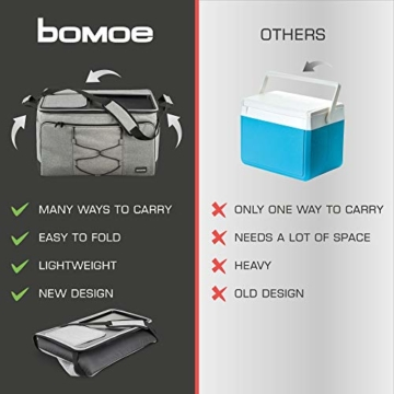 bomoe 52 Liter XXL Kühltasche groß faltbar IceBreezer KT53 - Outdoor Kühlbox Isoliertasche für unterwegs - 53x37x32 cm - Auch als Picknicktasche Thermotasche nutzbar – Perfekter Lebensmitteltransport - 7