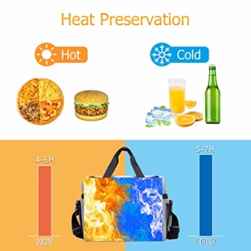 NASUM Kühltasche, Lebensmitteltasche, tragbare Kühltasche für Picknick, Outdoor-Aktivitäten, Grill/Camping/Sport/Reisen (23 l) - 4