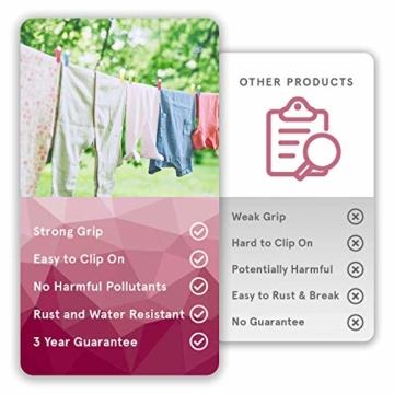 Soft Grip Wäscheklammern von Smith's® (Packung mit 20 - Pastellfarben) | Wäscheklammern | Keine schädigenden Abdrücke mehr | Starker und sicherer Griff | Leicht zu öffnen | 3 Jahre Garantie - 4