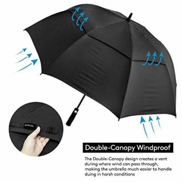 ZOMAKE Golf Regenschirm, Premium Qualität, 157cm Groß, Sturmsicher, Automatik - Automatisch zu öffnen, Regen- und Windresistent Golfschirme(Schwarz) - 2