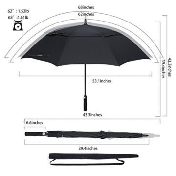 ZOMAKE Golf Regenschirm, Premium Qualität, 157cm Groß, Sturmsicher, Automatik - Automatisch zu öffnen, Regen- und Windresistent Golfschirme(Schwarz) - 5