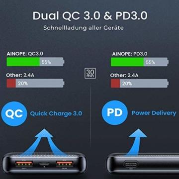 AINOPE Power Bank, eines der kleinsten tragbaren 10000mAh 3A PD QC 3.0 Ladegeräte, 18W Telefonakku mit DREI Ausgängen, [LED-Anzeige] kompatibles iPhone, iPad, Samsung Galaxy usw. - 3