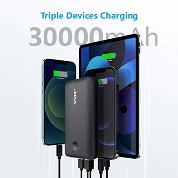JIGA Powerbank 30000mAh Externer Akku Tragbares Ladegerät USB C Power Bank mit Taschenlampe, 3 Eingängen und 3 Ausgängen Handy-Ladegerät Akku Kompatibel mit iPhone, Samsung, Huawei, iPad usw - 2