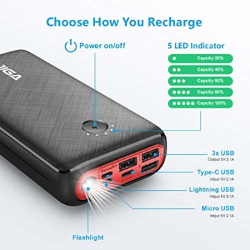 JIGA Powerbank 30000mAh Externer Akku Tragbares Ladegerät USB C Power Bank mit Taschenlampe, 3 Eingängen und 3 Ausgängen Handy-Ladegerät Akku Kompatibel mit iPhone, Samsung, Huawei, iPad usw - 6