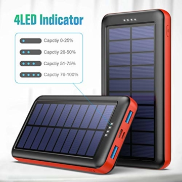 QTshine Solar Powerbank 26800mAh,Solarladegerät mit Eingängen Type C,Power Bank Hohe Kapazitat Externer Akku Fast Charge Tragbares Ladegerät Akkupack für iPhone, iPad, Samsung Galaxy und mehr - 5