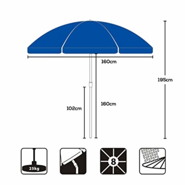 Sekey® Sonnenschirm 160 cm Marktschirm Gartenschirm Terrassenschirm Blau Rund Sonnenschutz UV20+ - 7