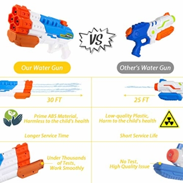 Sunshine smile 4er Düsen Wasserspritzpistole Wasserpistole Wasserspritze Mini Schaumstoff Spritzpistole für Kinder als Mitgebsel - 3