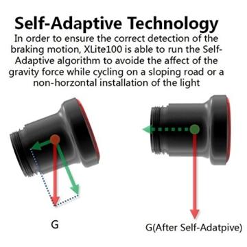 Fiveschoice LED Fahrradlicht USB Wiederaufladbare LED Fahrradbeleuchtung Fahrradlampe LED Rücklicht USB Fahrradlichter - 6