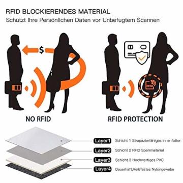 Reiseorganizer Tasche Ausweistasche mit RFID Blocker -Evershop Wasserdicht Reisedokumententasche Reisepass Tasche mit Handschlaufe für Pass, Kreditkarten, Flugkarten,Münzen und andere Reise-Zubehör - 2