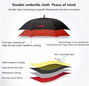 AAGYJ 150cm Golfschirm Starker winddichter halbautomatischer Langer Regenschirm Großer Geschäftsschirm für Männer und Frauen, Sonnenschirm Sonnenschirm,Rot - 2