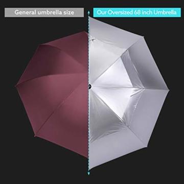 G4Free 62/68 Inch UV-Schutz Winddicht Sonnen- und Regenschirm Golfschirm Autorisches Öffnen Doppelbaldachin Belüftet Übergröße für Herren und Damen - 9