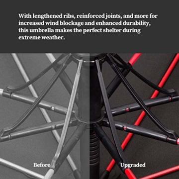 Plemo Regenschirm, Hochwertiger Stylischer Stockschirm Golfschirm Partnerschirm für Zwei, 120 cm Durchmesser, Wasserabweisend - 5