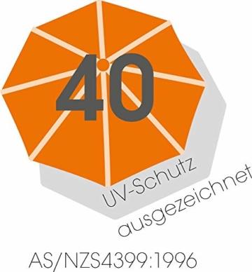 Schneider-Schirme Bergamo Marktschirm Anthrazit ca. 300 cm Ø - 5