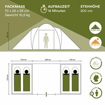 Skandika Kuppelzelt Hammerfest für 4 Personen   Campingzelt mit eingenähtem Zeltboden (Protect), schwarzen Kabinen (Sleeper), 2 Schlafkabinen, Moskitonetze, 2 m Stehhöhe, 2000 mm Wassersäule - 5
