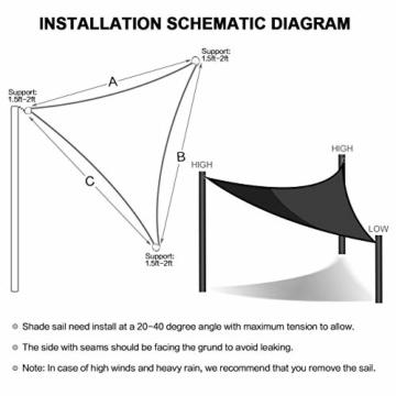 Emooqi Sonnensegel Dreieck Rechtwinklig, Sonnensegel Dreieckig 3x3x3M Sonnenschutz Atmungsaktiv HDPE UV Schutz, Permeable Canopy für Terrasse, Balkon und Garten -Dunkelgrau - 5
